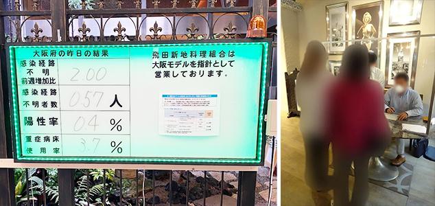 飛田新地のコロナウィルス抗体検査